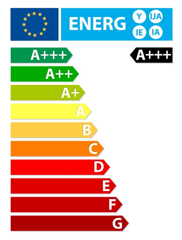 欧盟能效等级